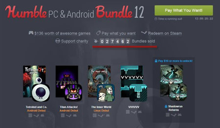 example of bundle selling